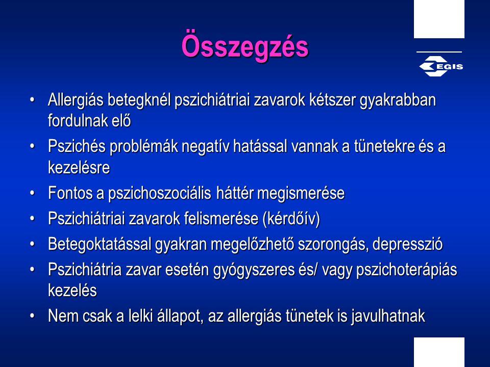 Összegzés Allergiás betegknél pszichiátriai zavarok kétszer gyakrabban fordulnak elő.