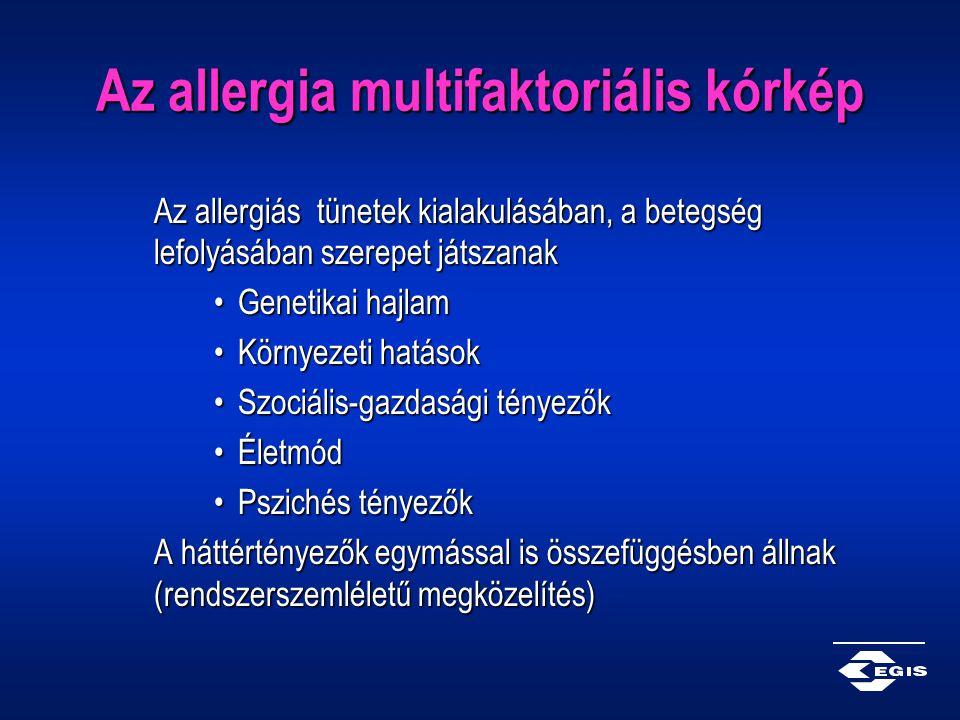 Az allergia multifaktoriális kórkép