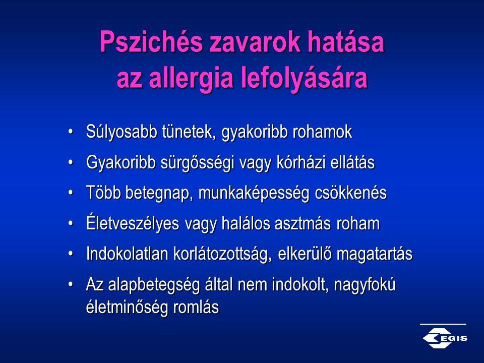 Pszichés zavarok hatása az allergia lefolyására