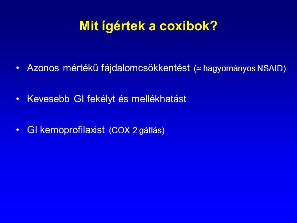 Mit ígértek a coxibok Azonos mértékű fájdalomcsökkentést ( hagyományos NSAID) Kevesebb GI fekélyt és mellékhatást.