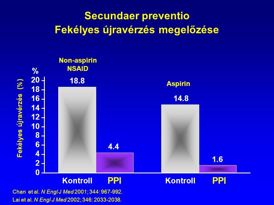 Secundaer preventio Fekélyes újravérzés megelőzése