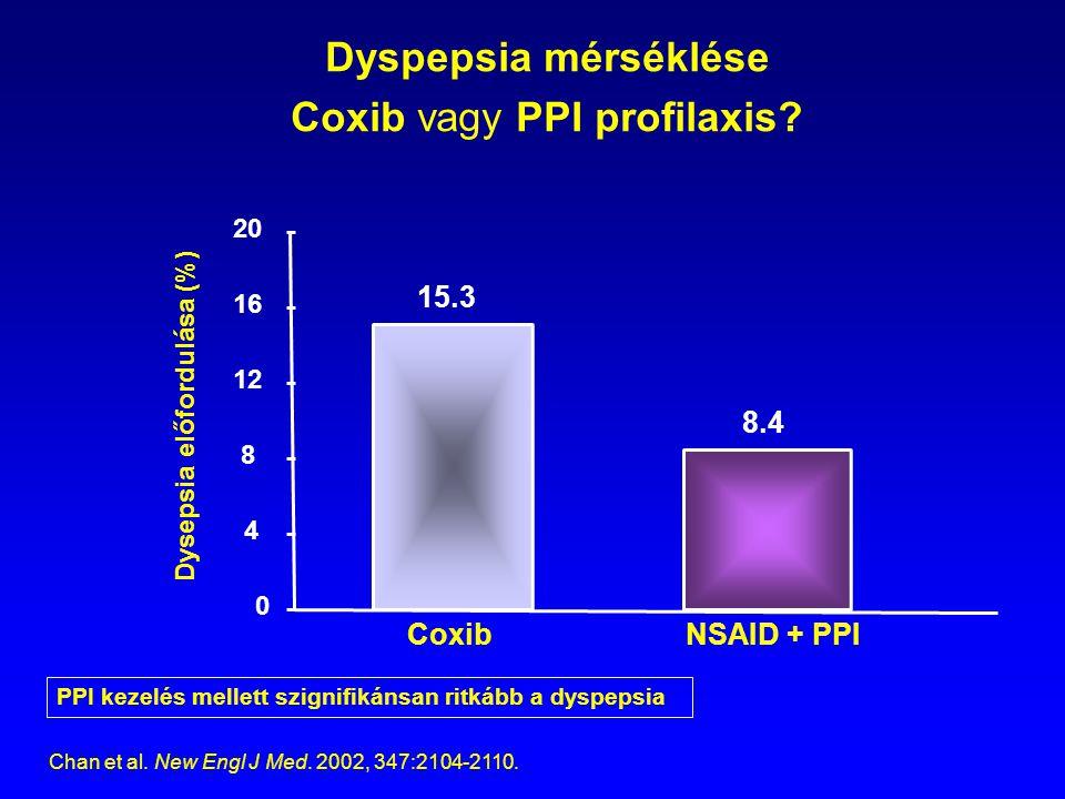 Dyspepsia mérséklése Coxib vagy PPI profilaxis