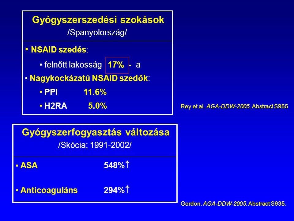 NSAID szedés: Gyógyszerszedési szokások /Spanyolország/