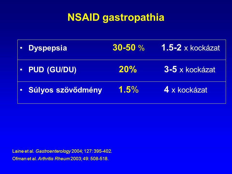 NSAID gastropathia Dyspepsia 30-50 % 1.5-2 x kockázat