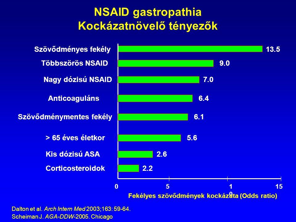 NSAID gastropathia Kockázatnövelő tényezők
