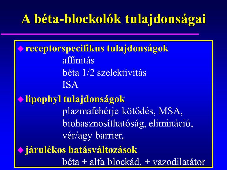 A béta-blockolók tulajdonságai