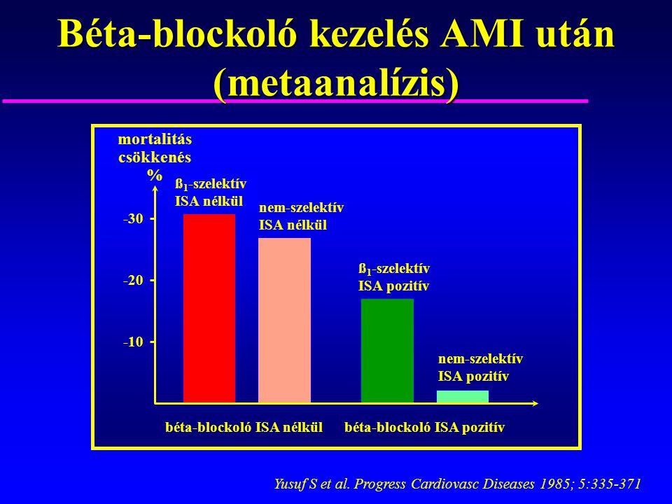 Béta-blockoló kezelés AMI után (metaanalízis)