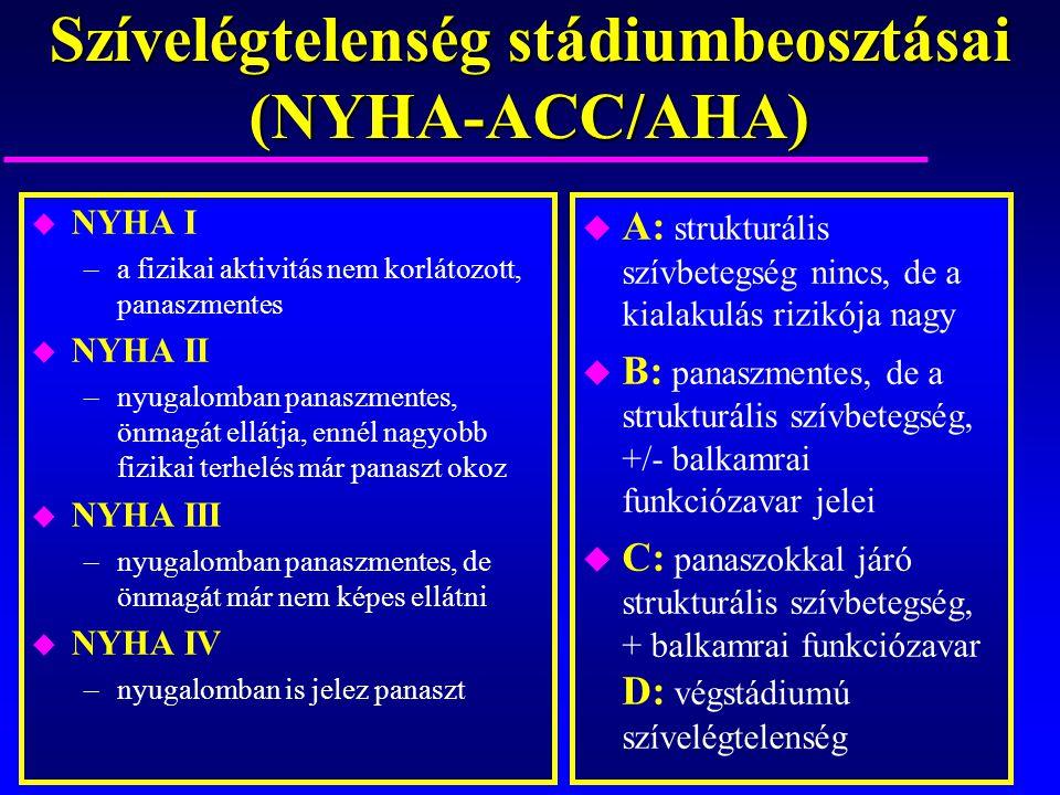 Szívelégtelenség stádiumbeosztásai (NYHA-ACC/AHA)
