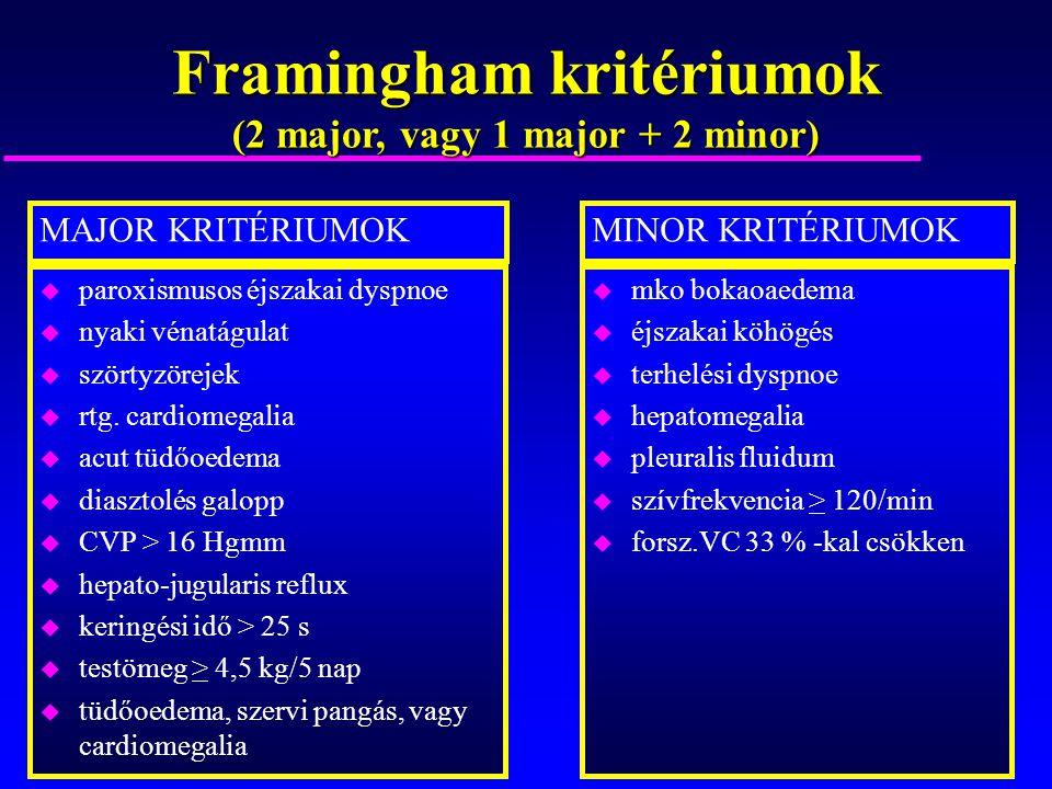 Framingham kritériumok (2 major, vagy 1 major + 2 minor)