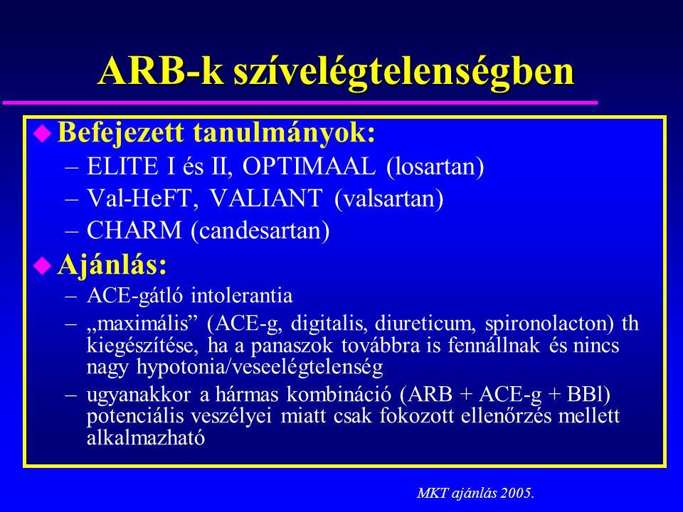 ARB-k szívelégtelenségben