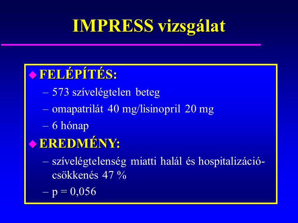 IMPRESS vizsgálat FELÉPÍTÉS: EREDMÉNY: 573 szívelégtelen beteg