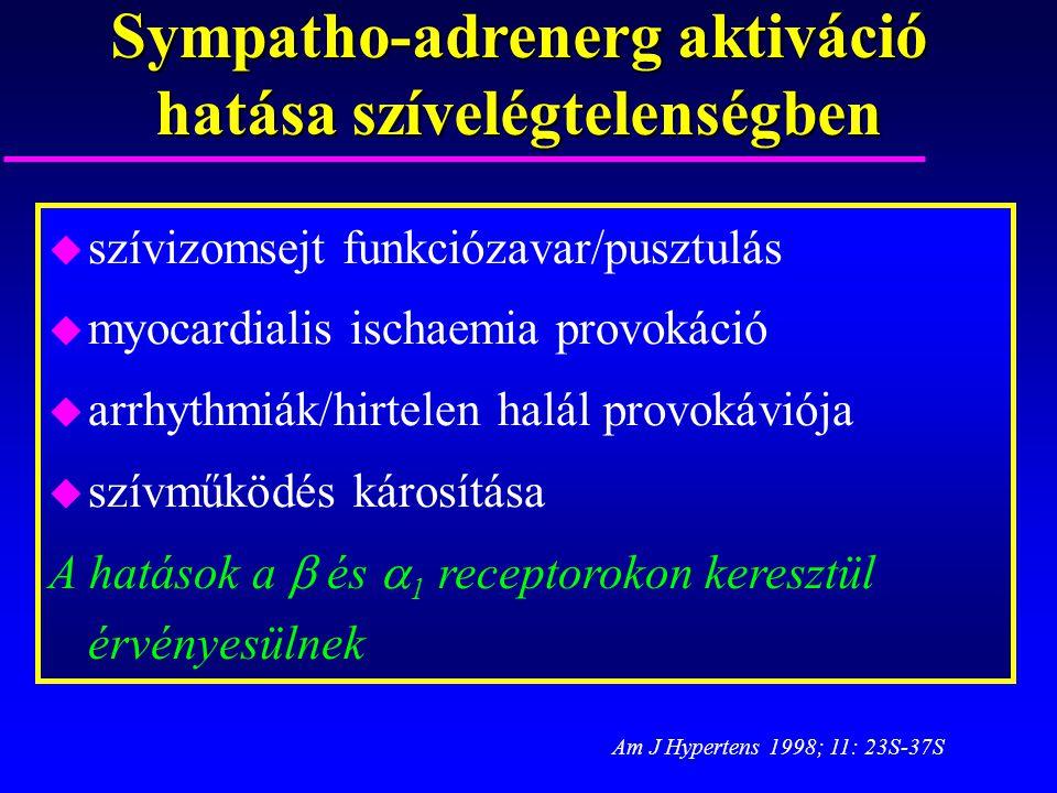 Sympatho-adrenerg aktiváció hatása szívelégtelenségben