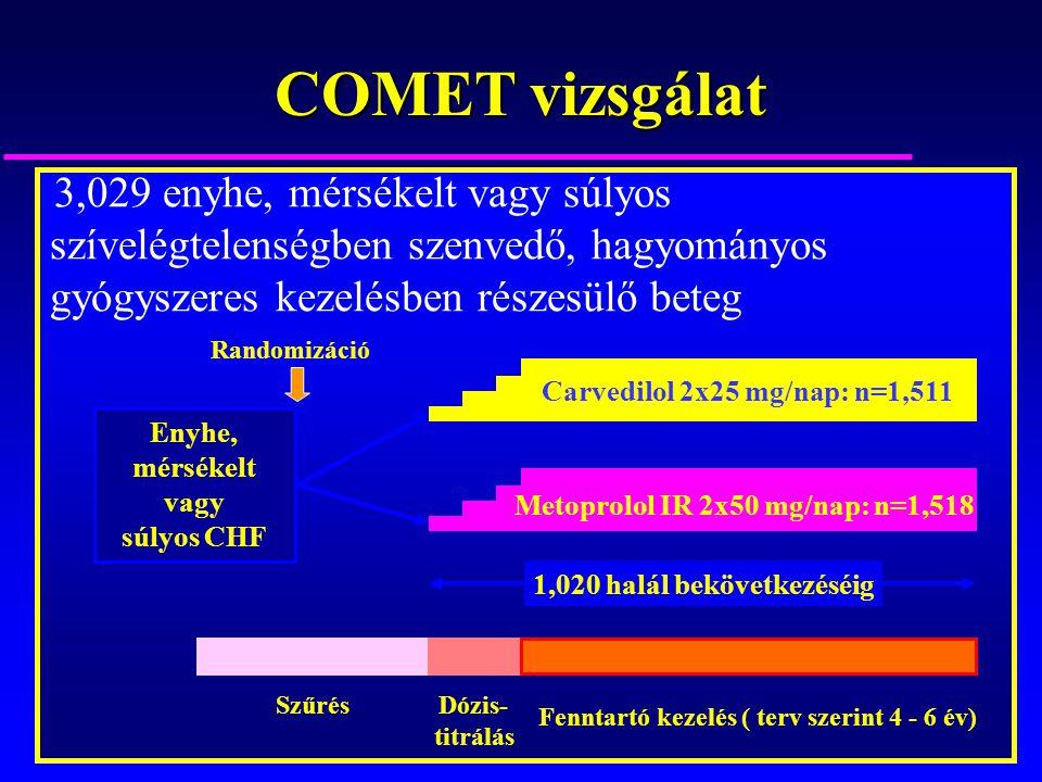 1,020 halál bekövetkezéséig Fenntartó kezelés ( terv szerint 4 - 6 év)