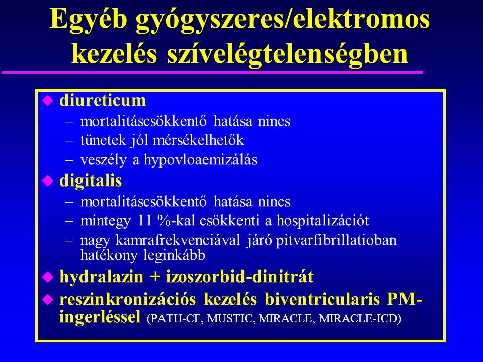 Egyéb gyógyszeres/elektromos kezelés szívelégtelenségben