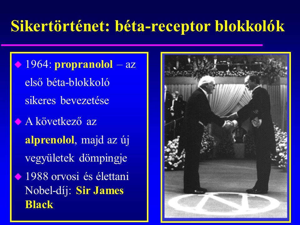 Sikertörténet: béta-receptor blokkolók