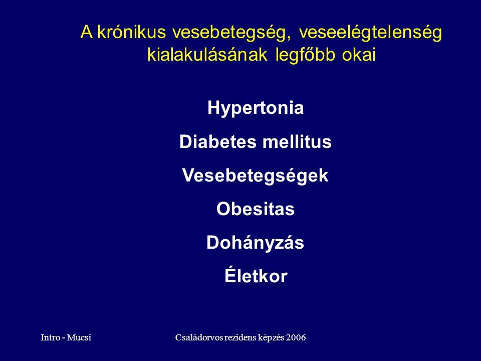 Hypertonia Diabetes mellitus Vesebetegségek Obesitas Dohányzás Életkor