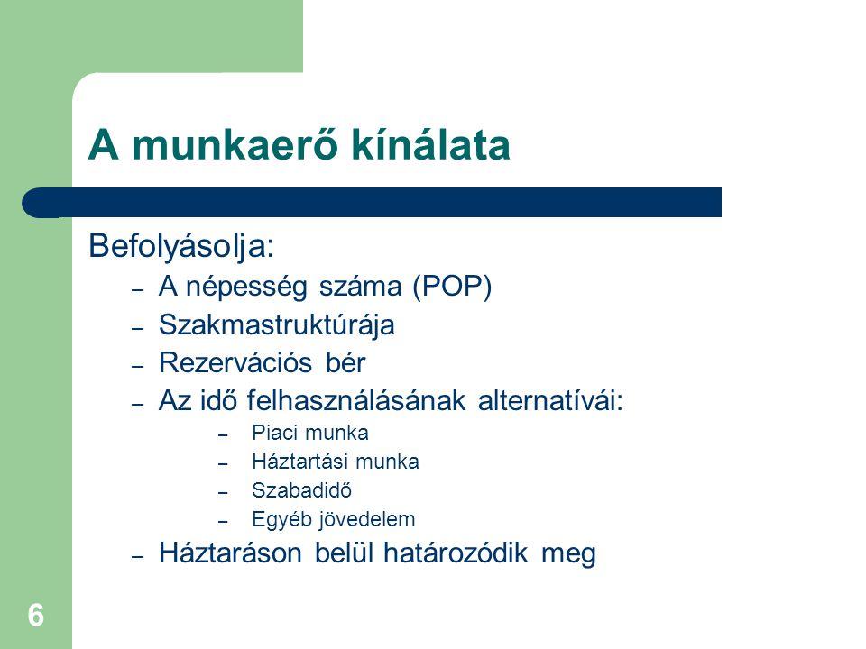 A munkaerő kínálata Befolyásolja: A népesség száma (POP)