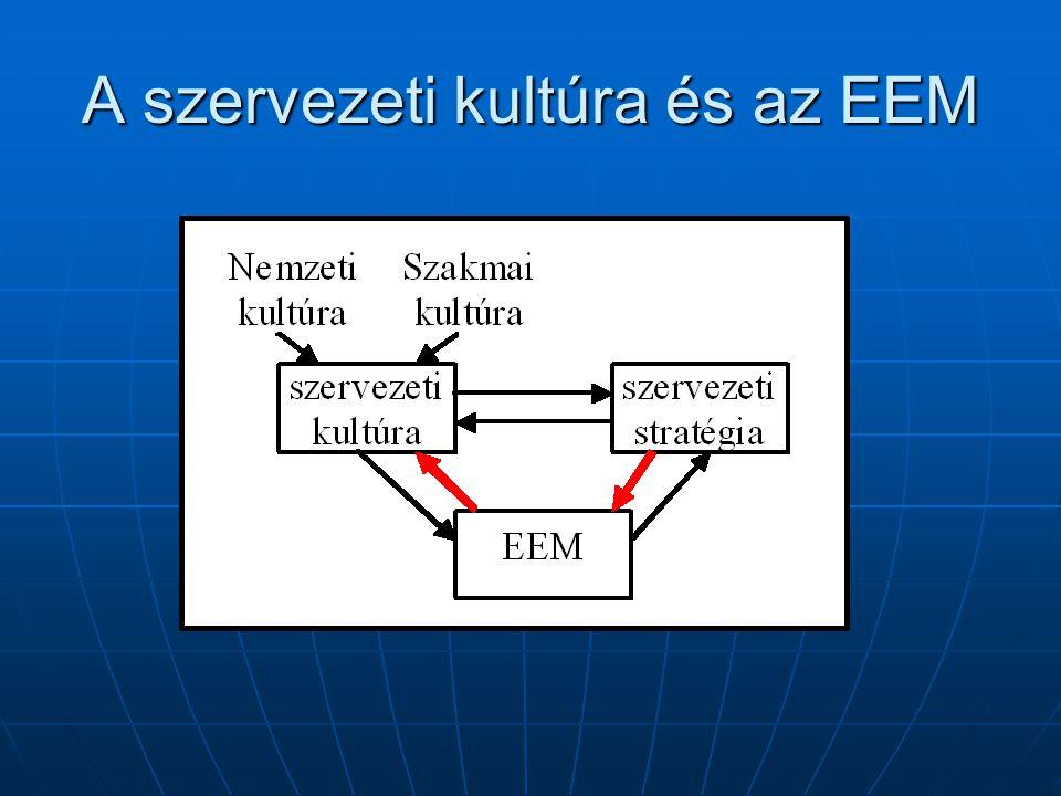 A szervezeti kultúra és az EEM