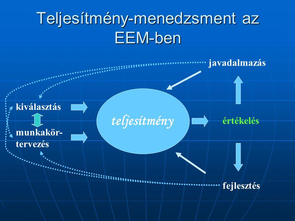Teljesítmény-menedzsment az EEM-ben