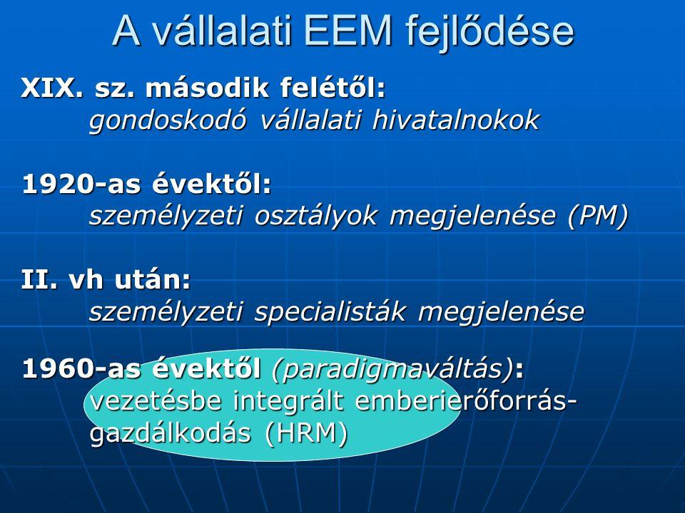A vállalati EEM fejlődése