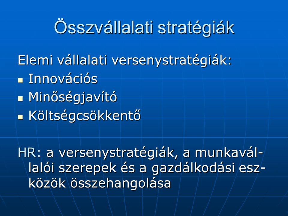 Összvállalati stratégiák