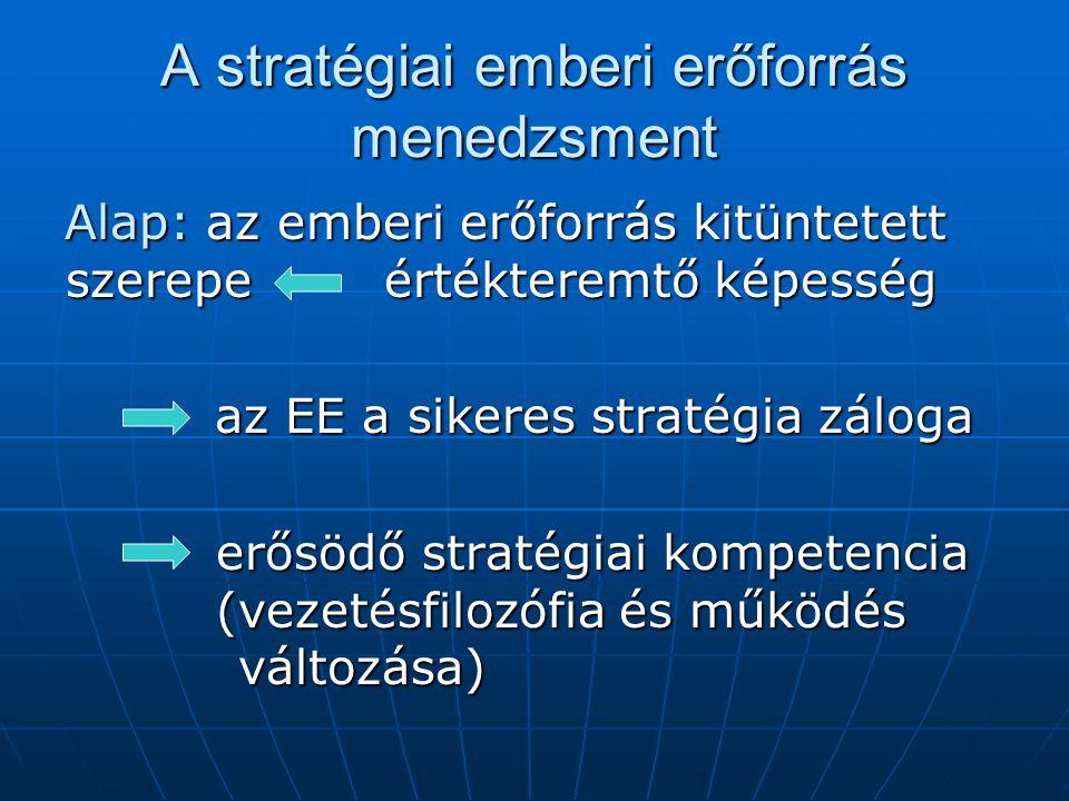 A stratégiai emberi erőforrás menedzsment