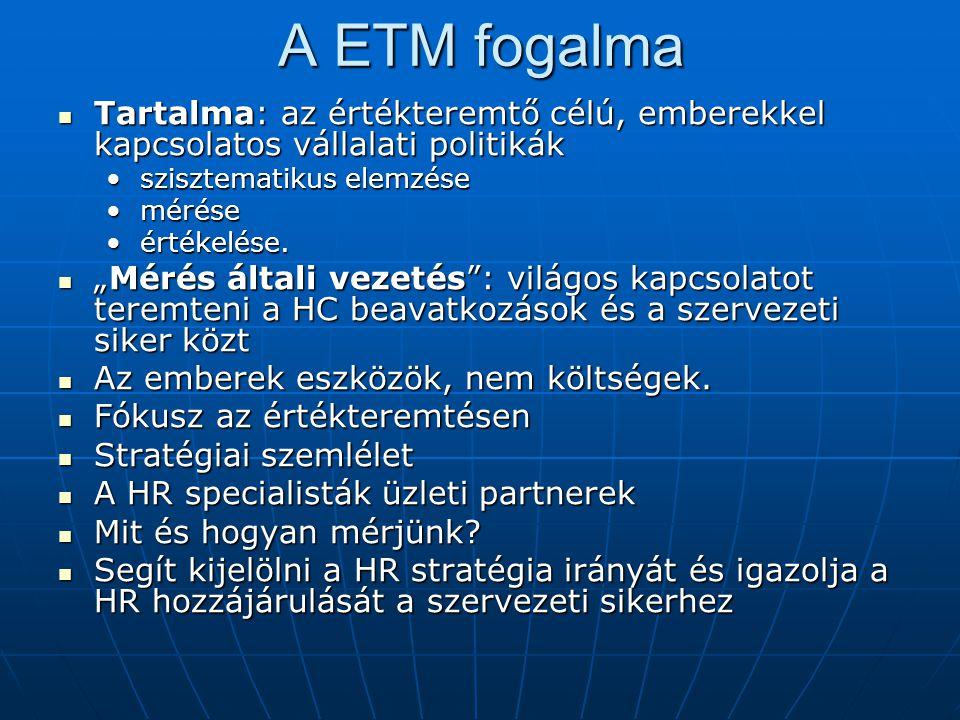 A ETM fogalma Tartalma: az értékteremtő célú, emberekkel kapcsolatos vállalati politikák. szisztematikus elemzése.