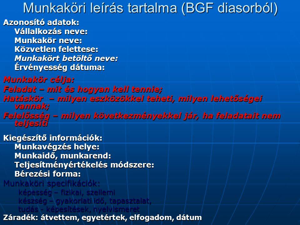 Munkaköri leírás tartalma (BGF diasorból)