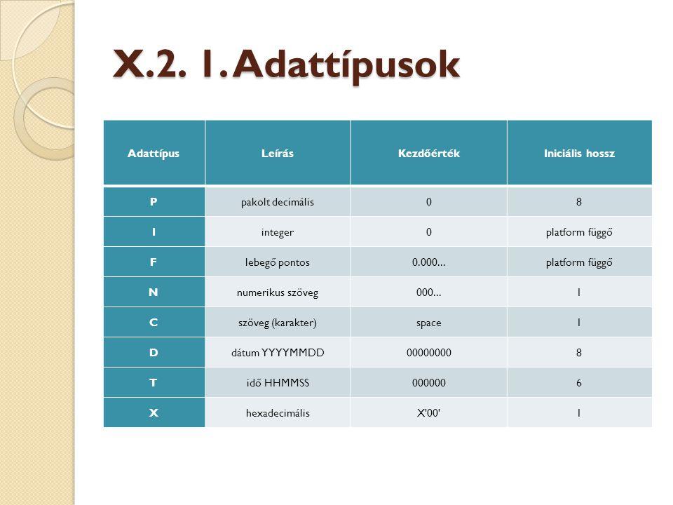 X.2. 1. Adattípusok Adattípus Leírás Kezdőérték Iniciális hossz P