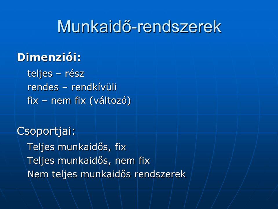 Munkaidő-rendszerek Dimenziói: teljes – rész Csoportjai: