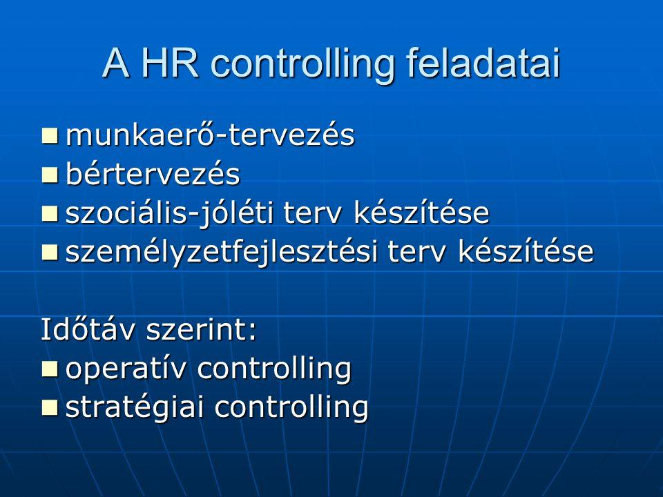 A HR controlling feladatai