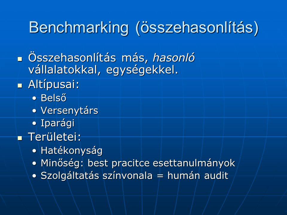 Benchmarking (összehasonlítás)