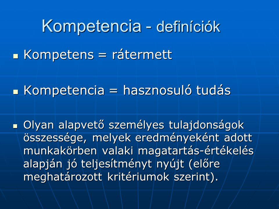 Kompetencia - definíciók
