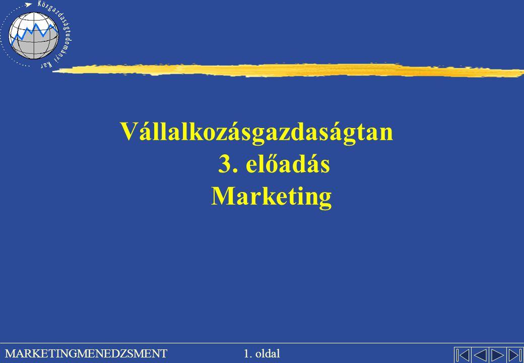 Vállalkozásgazdaságtan 3. előadás Marketing