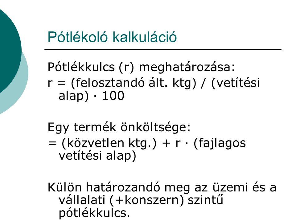 Pótlékoló kalkuláció Pótlékkulcs (r) meghatározása: