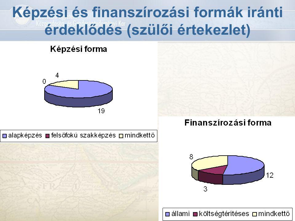 Képzési és finanszírozási formák iránti érdeklődés (szülői értekezlet)