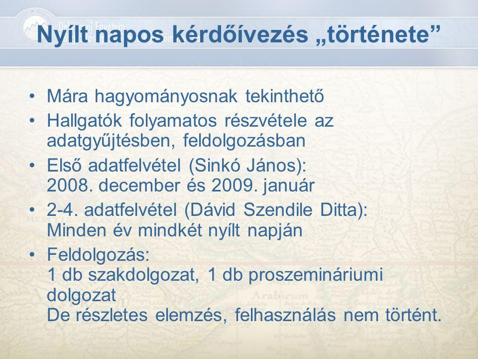 """Nyílt napos kérdőívezés """"története"""