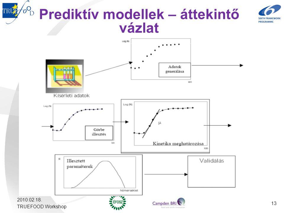 Prediktív modellek – áttekintő vázlat