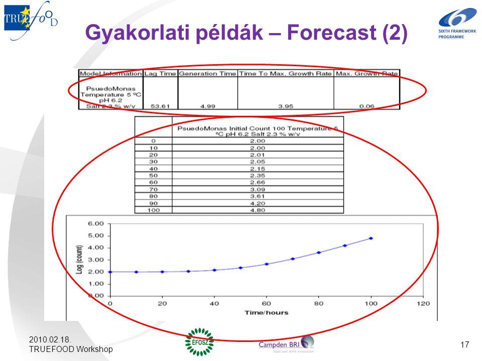Gyakorlati példák – Forecast (2)