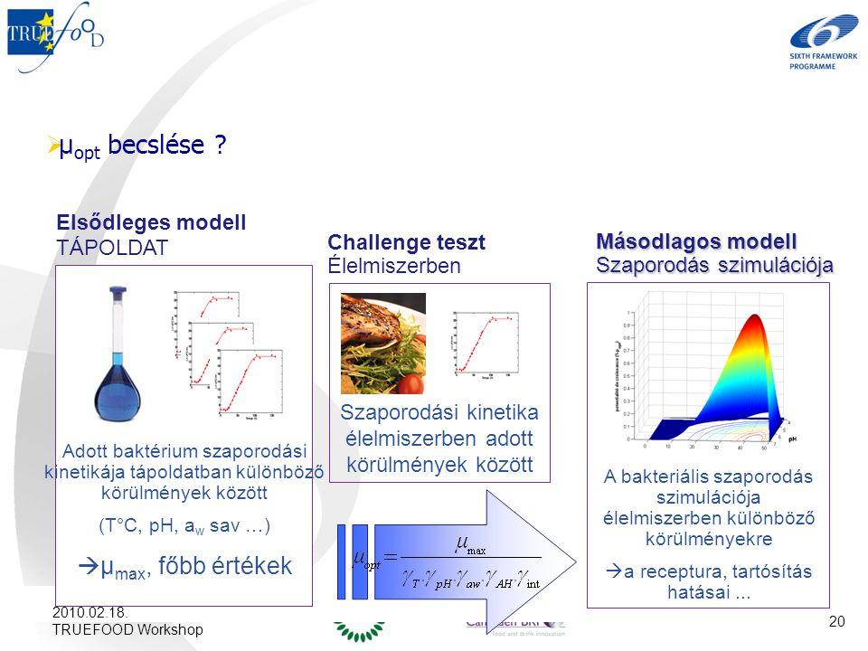 µopt becslése µmax, főbb értékek Elsődleges modell TÁPOLDAT