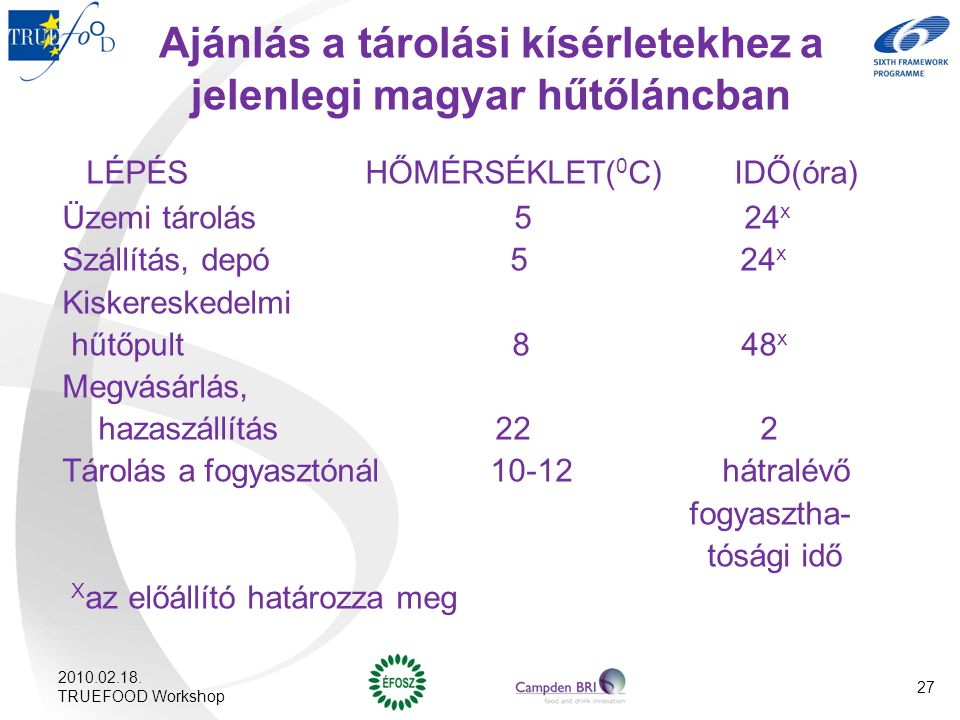 Ajánlás a tárolási kísérletekhez a jelenlegi magyar hűtőláncban
