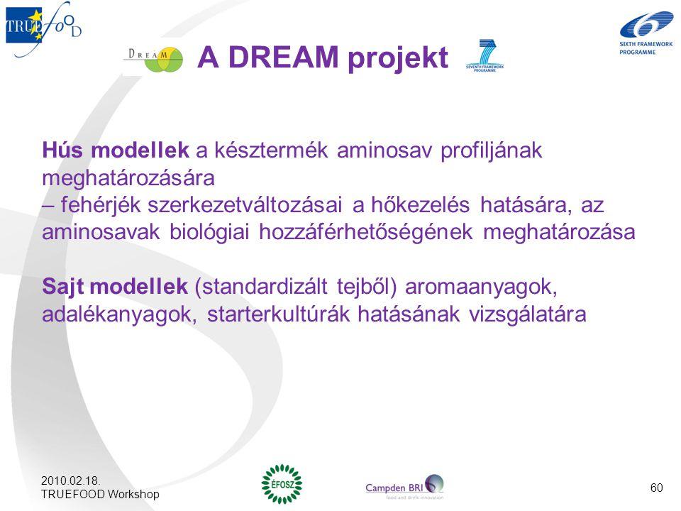 A DREAM projekt Hús modellek a késztermék aminosav profiljának meghatározására.