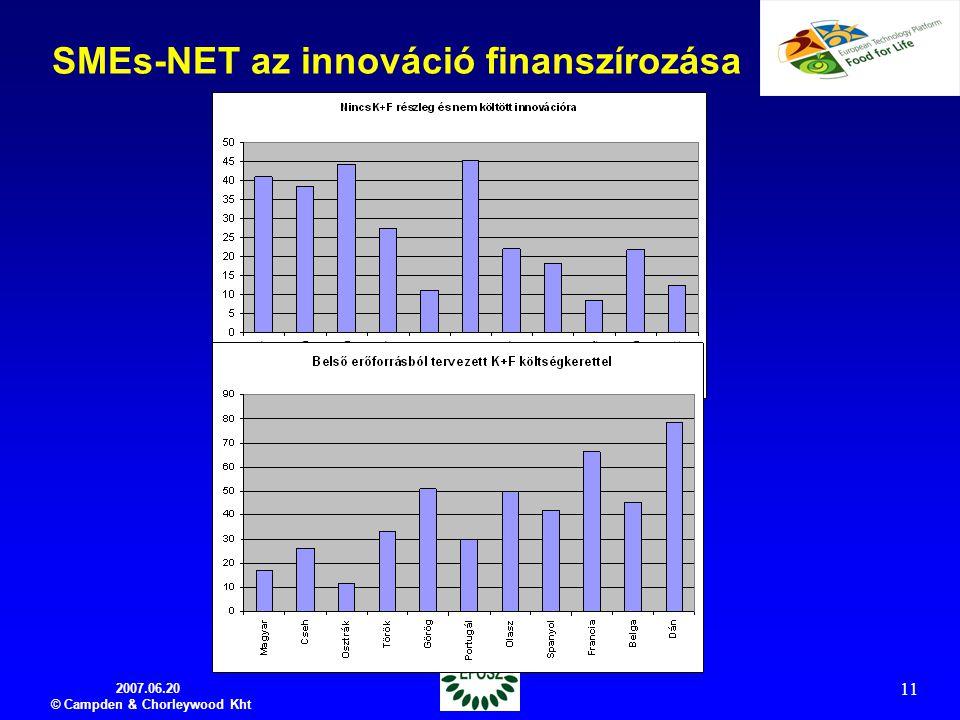 SMEs-NET az innováció finanszírozása
