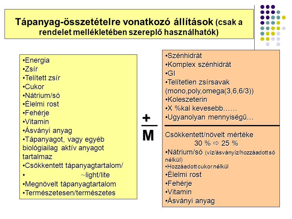 Tápanyag-összetételre vonatkozó állítások (csak a rendelet mellékletében szereplő használhatók)