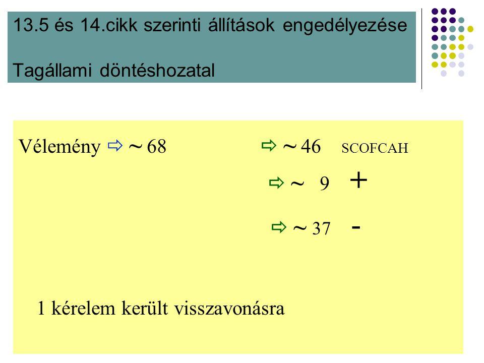 Vélemény  ~ 68  ~ 46 SCOFCAH  ~ 9 +