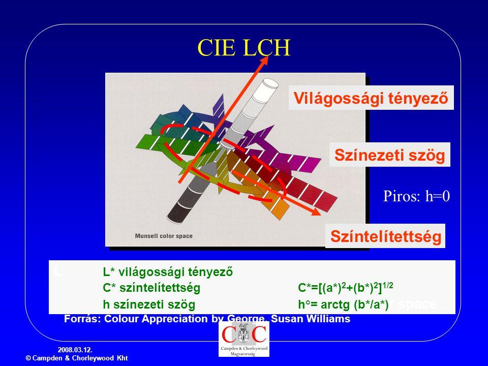 CIE LCH Világossági tényező Színezeti szög Piros: h=0 Színtelítettség