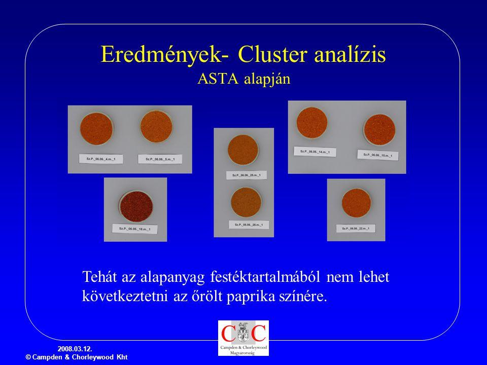 Eredmények- Cluster analízis ASTA alapján