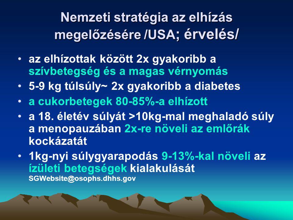 Nemzeti stratégia az elhízás megelőzésére /USA; érvelés/