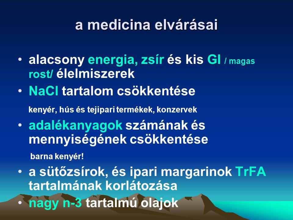 a medicina elvárásai alacsony energia, zsír és kis GI / magas rost/ élelmiszerek. NaCl tartalom csökkentése.
