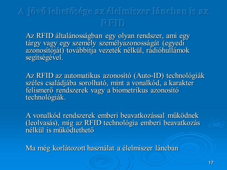 A jövő lehetősége az élelmiszer láncban is az RFID